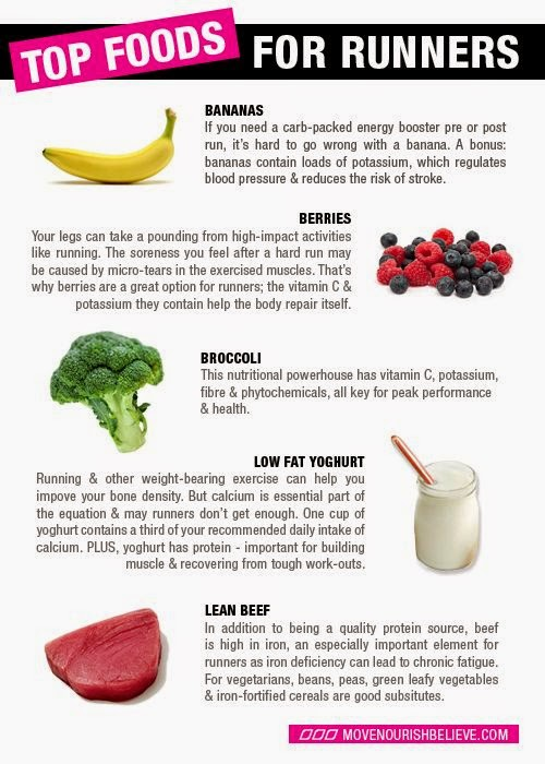 hover_share weight loss - top foods for runners