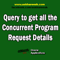 Query to get all the Concurrent Program Request Details, www.askhareesh.com