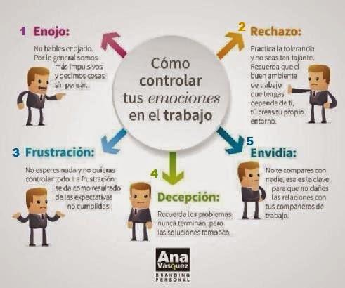 PSICOLOGOS PERU COMO CONTROLAR TUS EMOCIONES EN EL TRABAJO 5 IDEAS