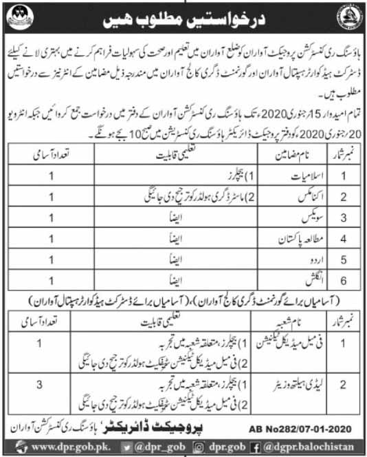 Housing Reconstruction Project Awaran Balochistan Jobs
