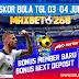 Hasil Pertandingan Sepakbola Tanggal 03 - 04 Juni 2020