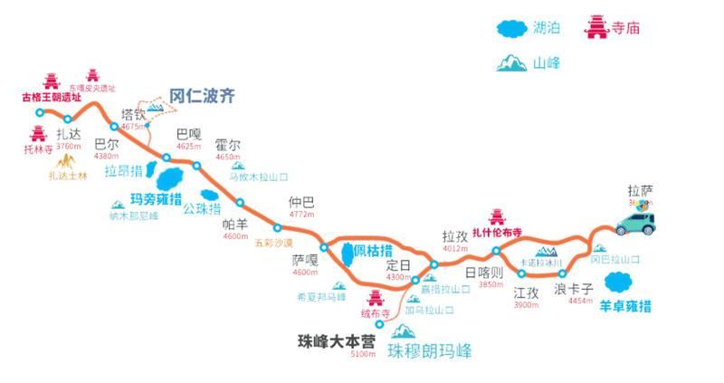 西藏阿里轉神山16日路線圖