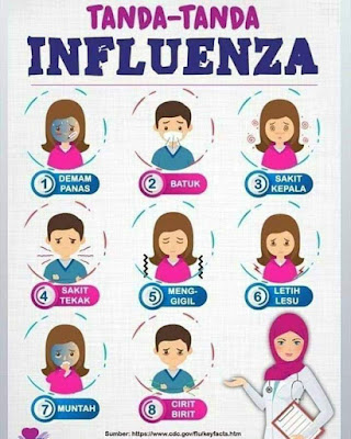 cegah influenza