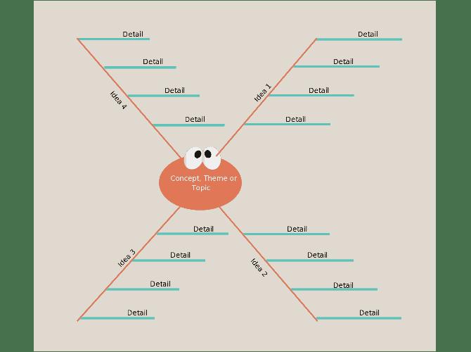 spider diagram template 10 best spider chart templates  10 best spider chart templates