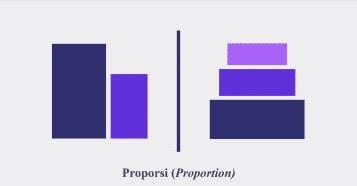 Prinsip Desain Grafis Proporsi (Proportion)