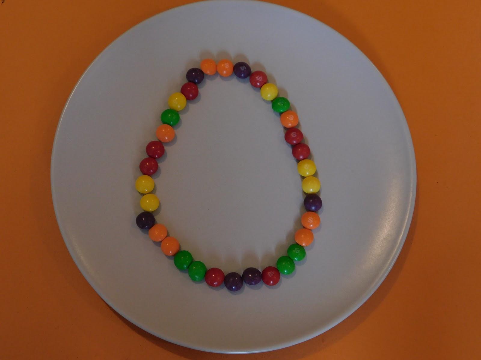 Skittle Easter Egg Symmetry