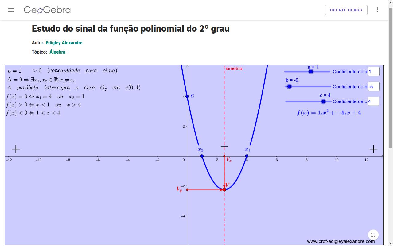Estudo do sinal da função polinomial do 2º grau com o GeoGebra