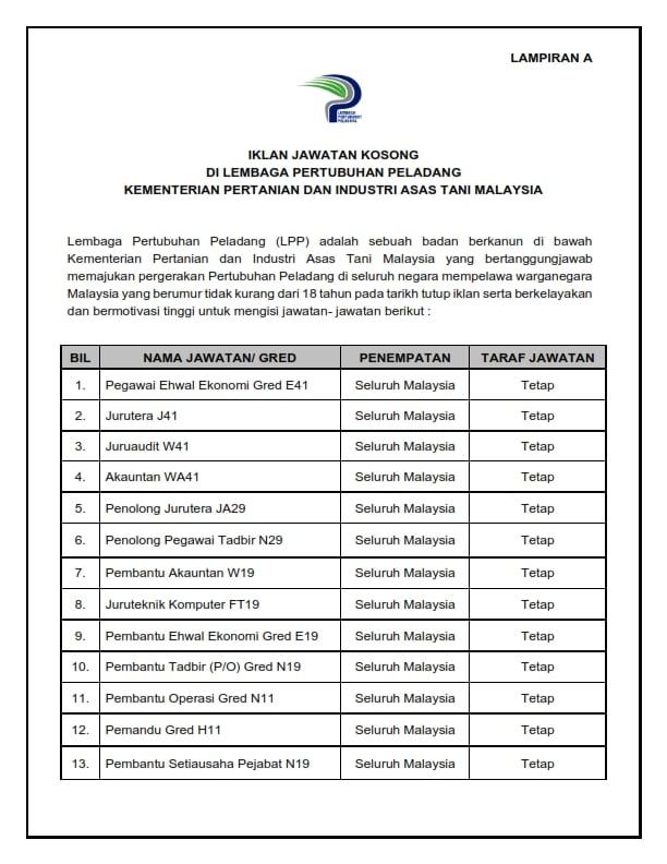 Jawatan Kosong Terkini di Lembaga Pertubuhan Peladang (LPP).