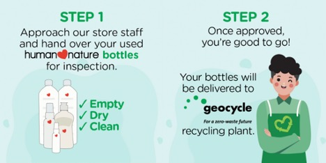 Holcim, Human Nature partner for sustainable management of plastic wastes