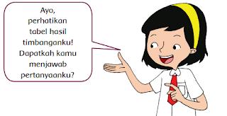 gambar pertanyaan tentang tabel hasil timbangan www.jokowidodo-marufamin.com