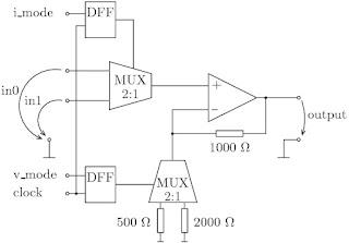Mixed signal circuit