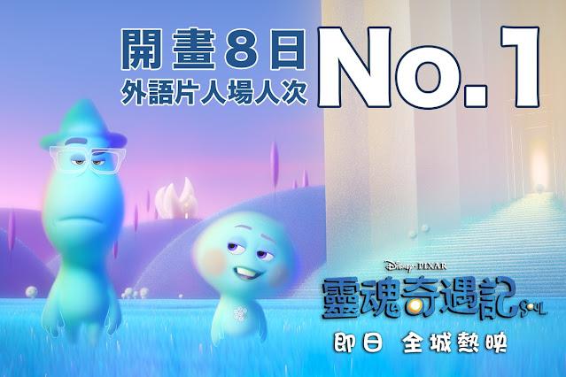 迪士尼與彼思靈魂奇遇記Disney and Pixar's Soul成為香港開畫8日入場人次 NO.1外語片