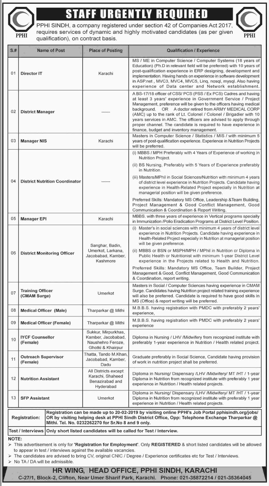 Jobs Vacancies In Peoples Primary Healthcare Initiative Sindh PPHI 06 February 2019