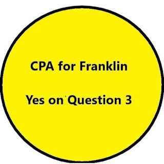 What can the Community Preservation Act help fund for Franklin?