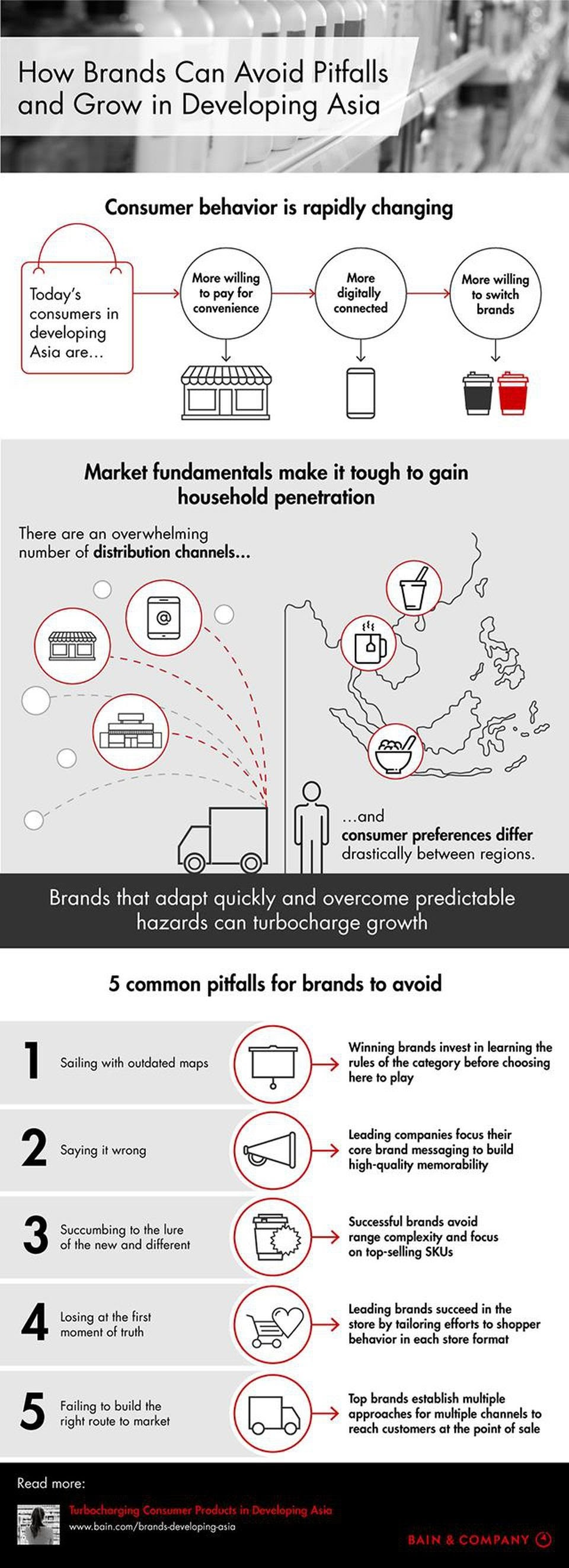 How Brands Can Get Ahead In Developing Asia