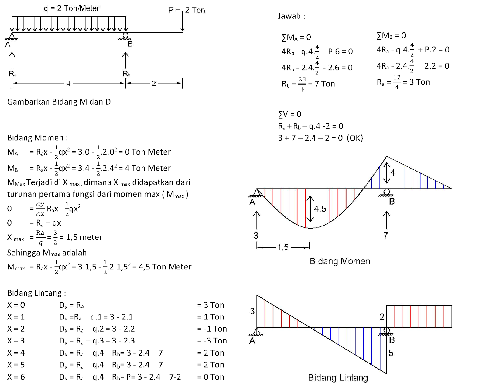 Soal Soal Analisis Struktur 1 Statis Tertentu Beban
