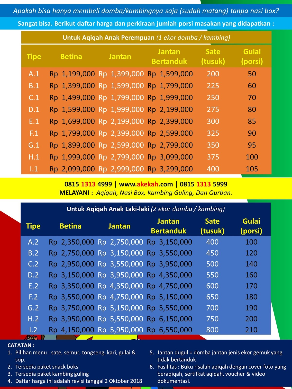 Harga Paket Aqiqah Yang Murah Wilayah Tamansari Bogor