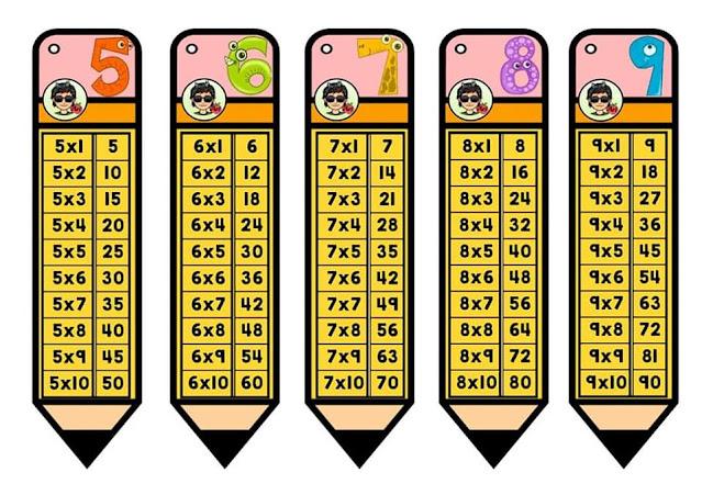 llavero-tablas-multiplicar-imprimir