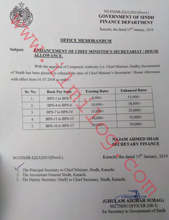 House Rent Allowance Notification 2019 as Chief Minister