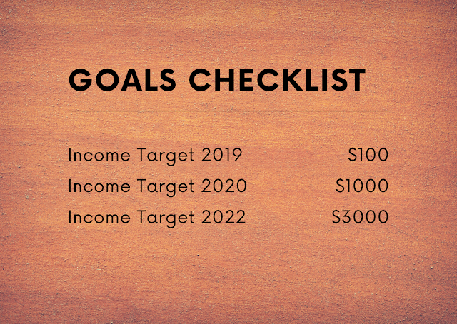 Pen down your goals and targets for each year on a checklist and check back every once in a while.
