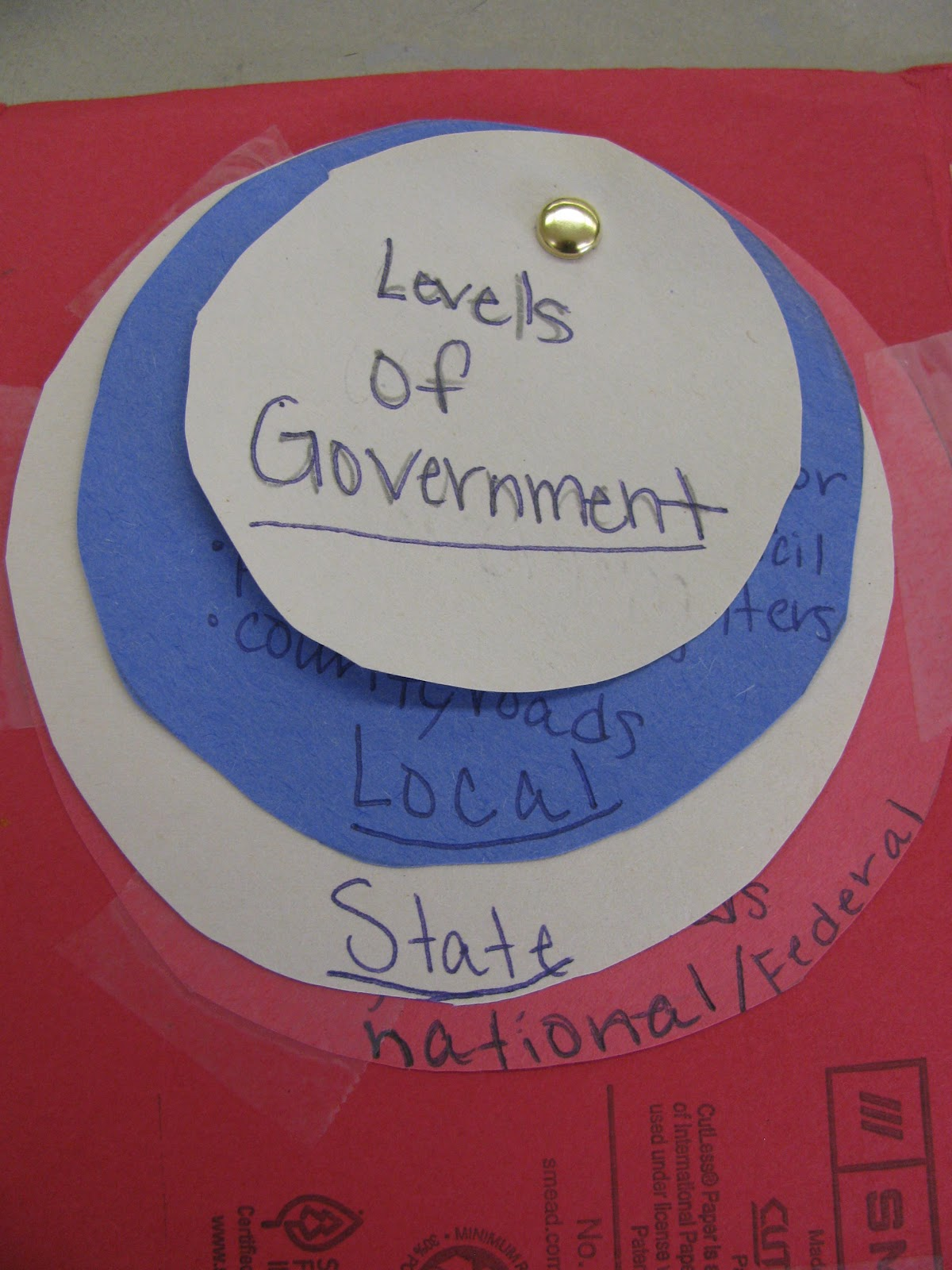 Fifth Grade Follies Government And Civics Lapbook