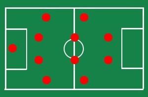 تشكيل 4 - 4 - 2