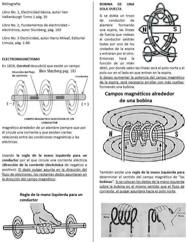 electricidad basica van valkenburgh pdf download