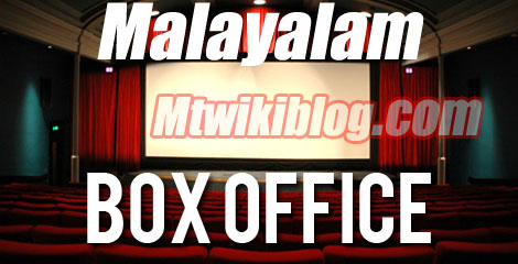 Malayalam Box Office Collection 2020, Malayalam Movie Budget, Verdict Hit or Flop