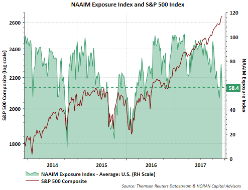 Earnings, Not Multiple Expansion, The Key To Favorable 2018