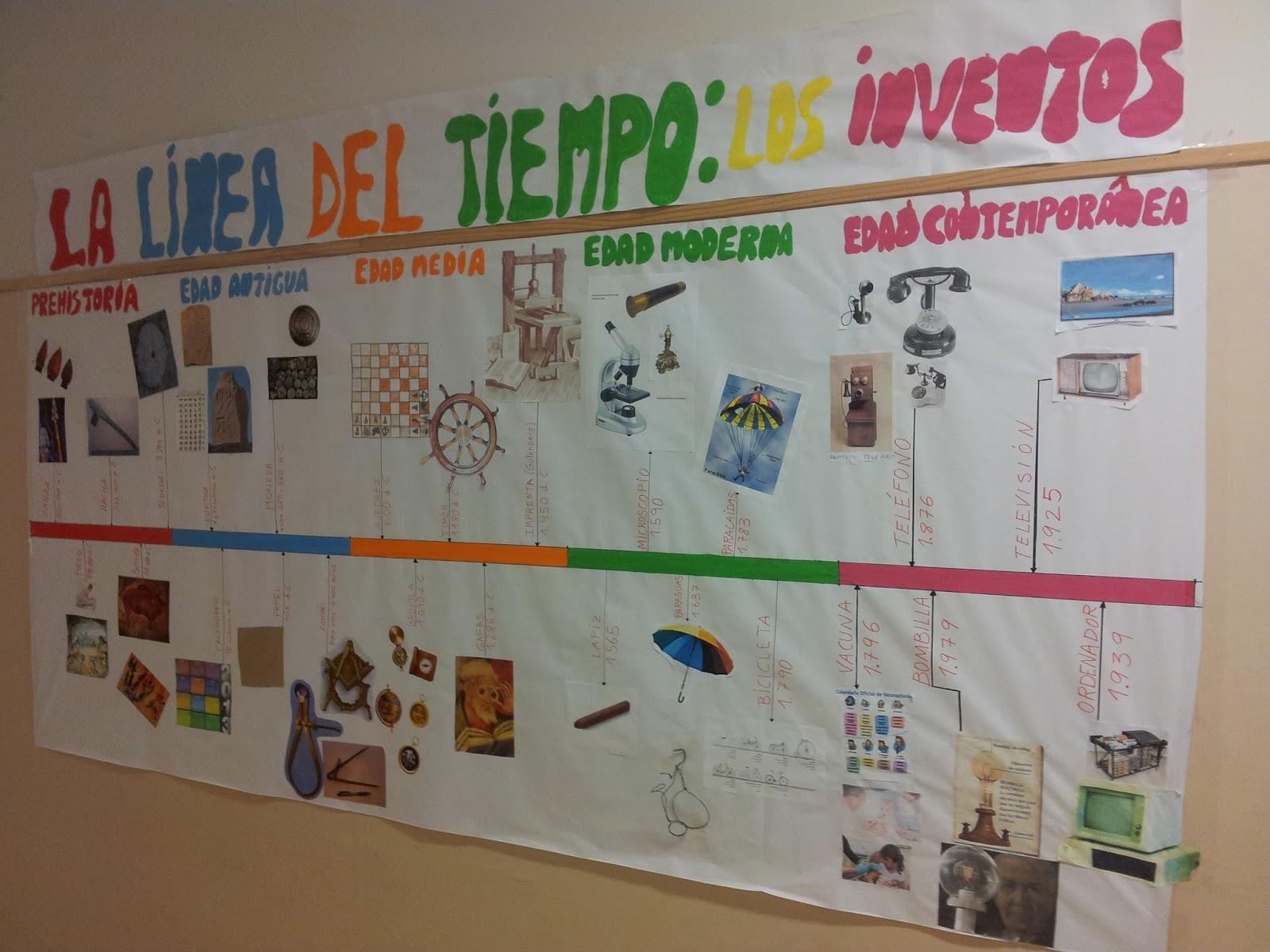 MI CLASE DE TERCERO, CUARTO Y QUINTO: LOS INVENTOS