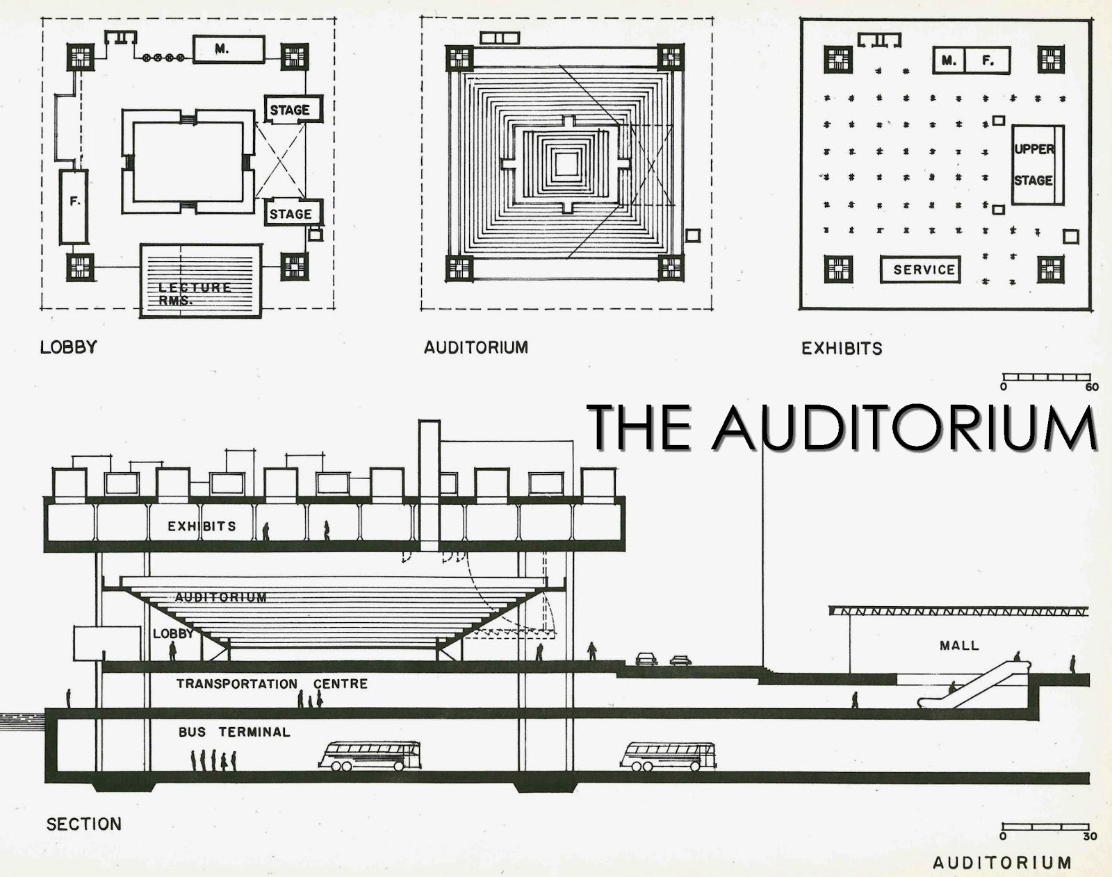 Rideau Centre History Part 3 The Parkin Plan