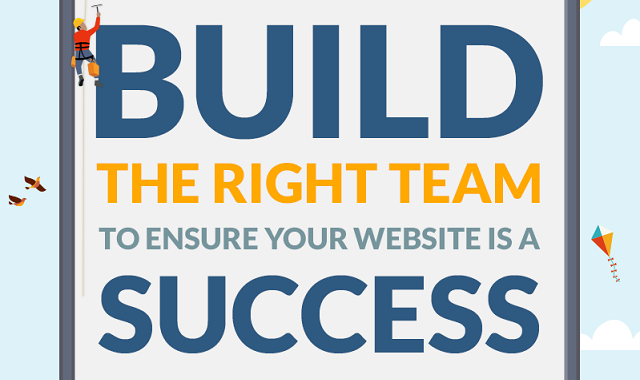 How a good Web development team can bring success to your website