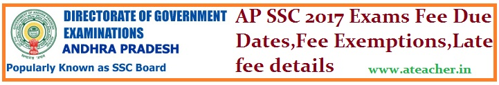 AP SSC 2017 Exams Fee Due Dates,Fee Exemptions,Late fee details