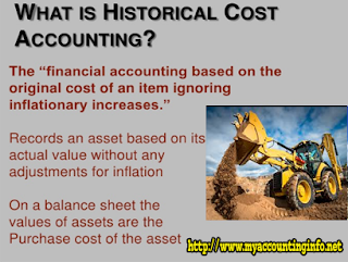 hitorical cost model