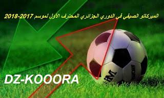 إستقدامات وإنتقالات اللاعبين الجزائريين في الميركاتو الصيفي في الدوري الجزائري المحترف الأول لموسم 2017-2018 و الدوري الجزائري المحترف الثاني لموسم 2017-2018 .