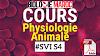 Cours de Physiologie Animale SVI S4 Semestre 4 - PDF