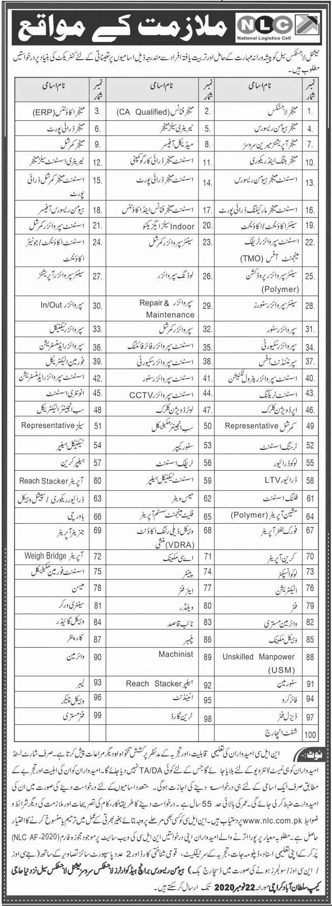 100+ Posts in National Logistics Cell NLC Jobs 2020 in Karachi