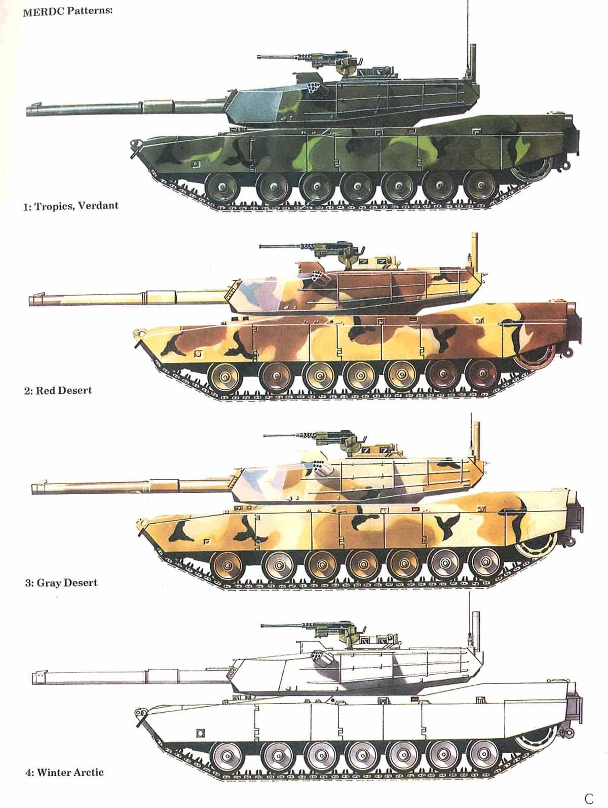 Tank patterns (2).