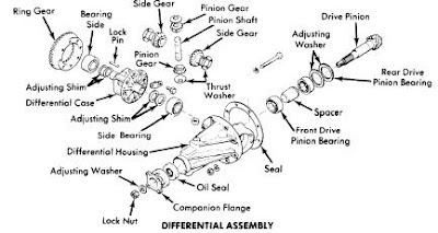 repair-manuals: Datsun/Nissan 1969-74 Drive Axles Repair