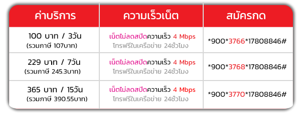 เน็ตทรู 4Mbps โทรฟรี 24ชม.