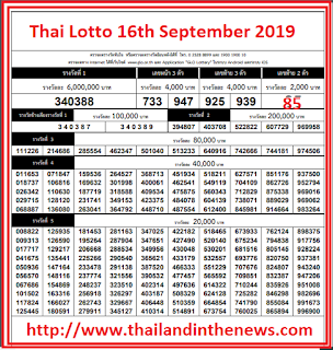 Thai-Lottery-Results