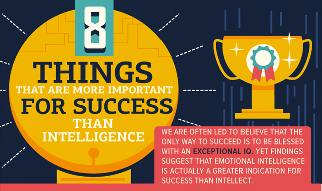 8 INTELLIGENCE THAT IS MORE IMPORTANT FOR SUCCESS #INFOGRAPHIC