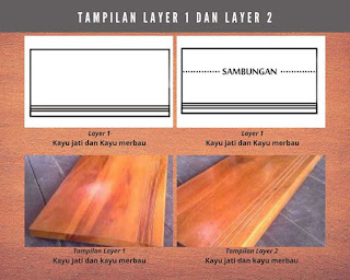 trap tangga layer 1 dan layer 2