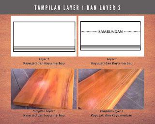 trap tangga layer 1 dan layer 2