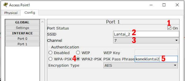 konfigurasi ssid pada access point 1