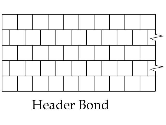 Brick Bond Patterns,Most Popular Types Of Brick Bonds,Types of Bonds in Brick Masonry Wall Construction and their ...
