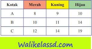 Kunci-Jawaban-Matematika-Kelas-8-Halaman-302-310-Uji-Kompetensi-10