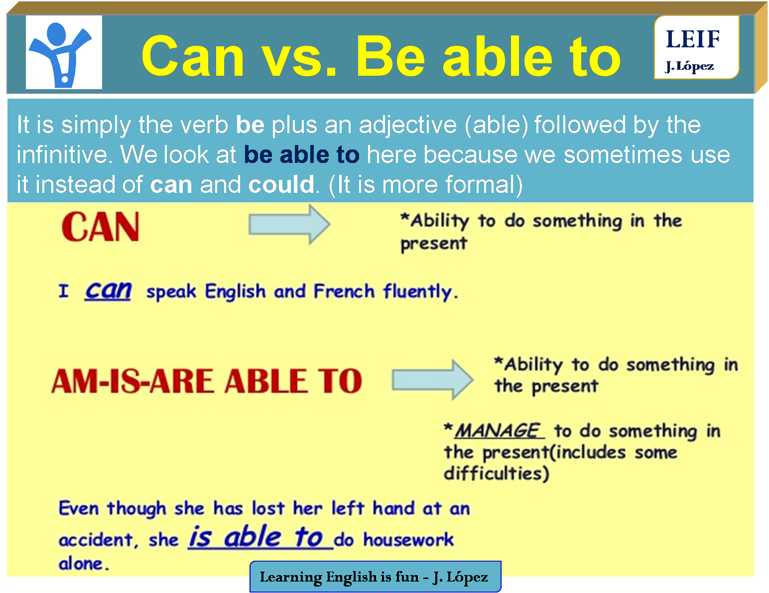 Basic English Ii Be Able To