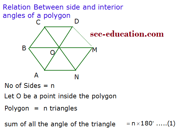 Trigonometry important questions,multiple angles,conditional identities,relation between sides and interior angles,
