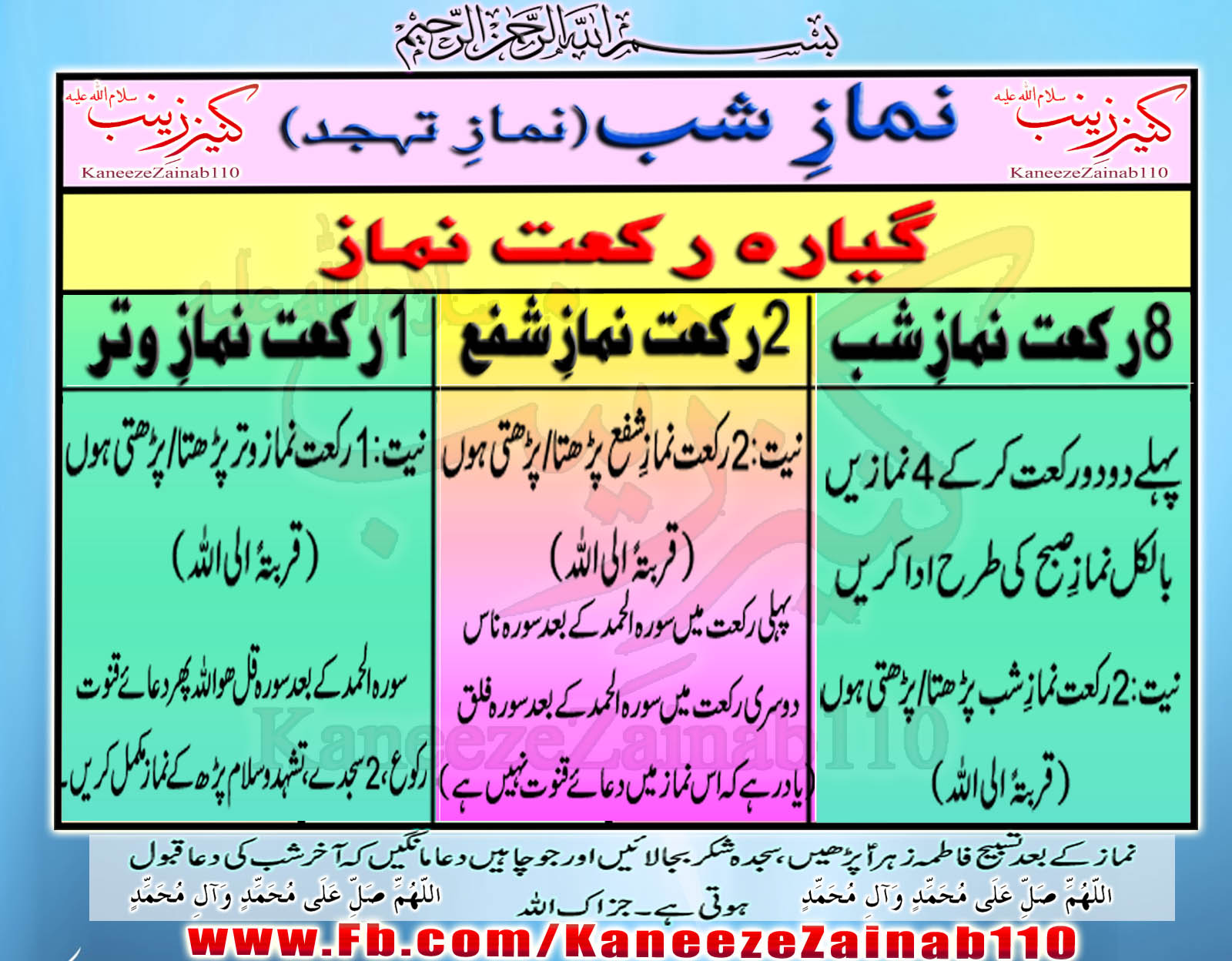Namaz E Shab Shia